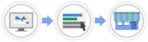 google arama ağı reklamı icon