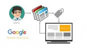 google yeniden pazarlama google remarketing