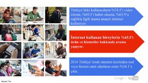 Türkiye'de İnternet Kullanım Oranı