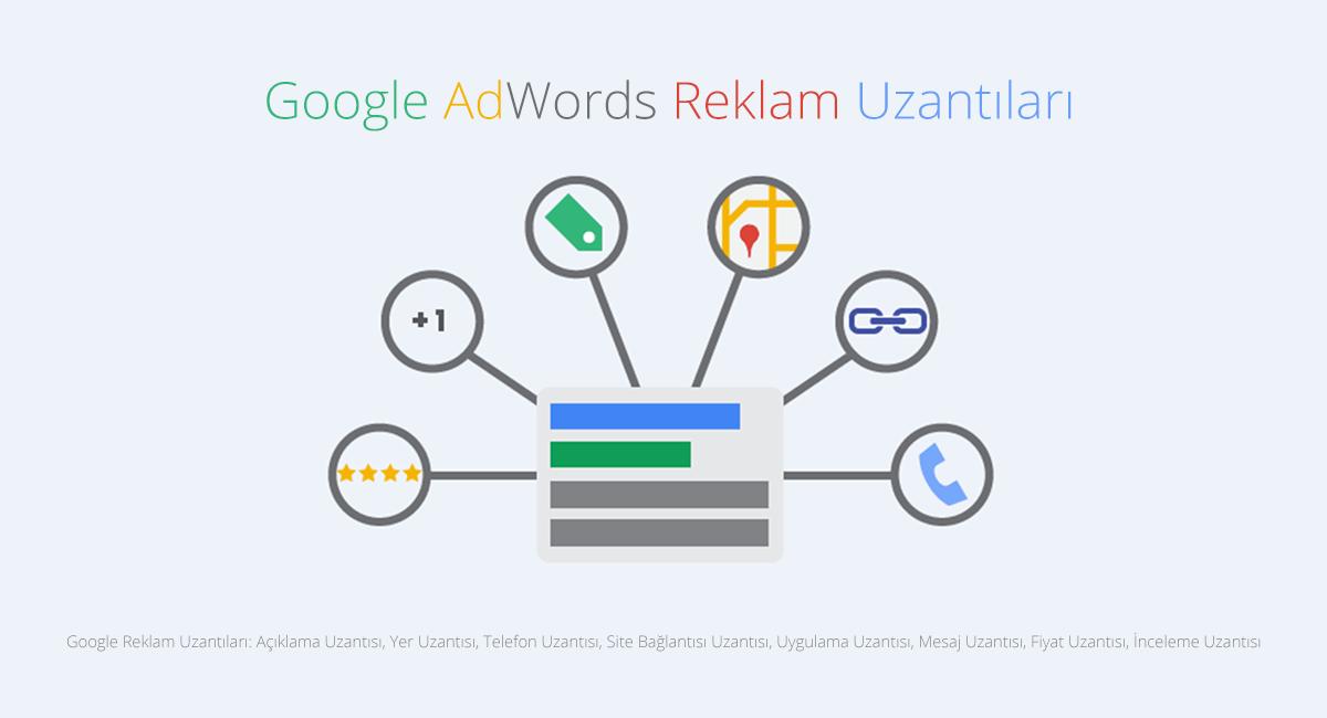 Google AdWords Reklam Uzantıları